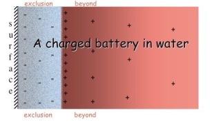 water-battery-1